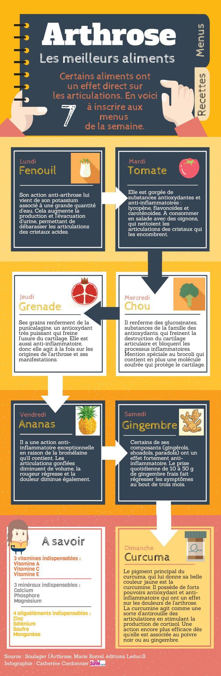 Les aliments pour lutter contre l'arthrose | trucs et conseils écolos