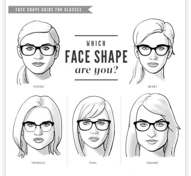 The best frames for your face shape. Wish I had seen this when I was shopping for frames for my new glasses.