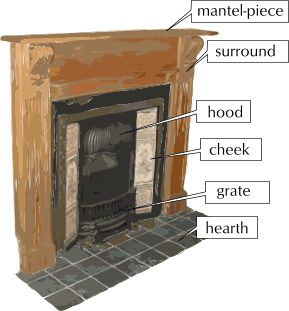 63 best images about HOUSE - Fireplaces on Pinterest