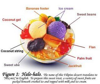 Halo Halo Recipe With Pictures | Filipino Recipes, Dishes And Delicacies