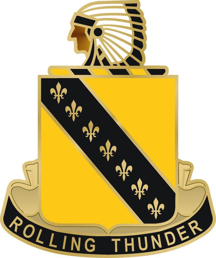 245TH ARMOR REGIMENT