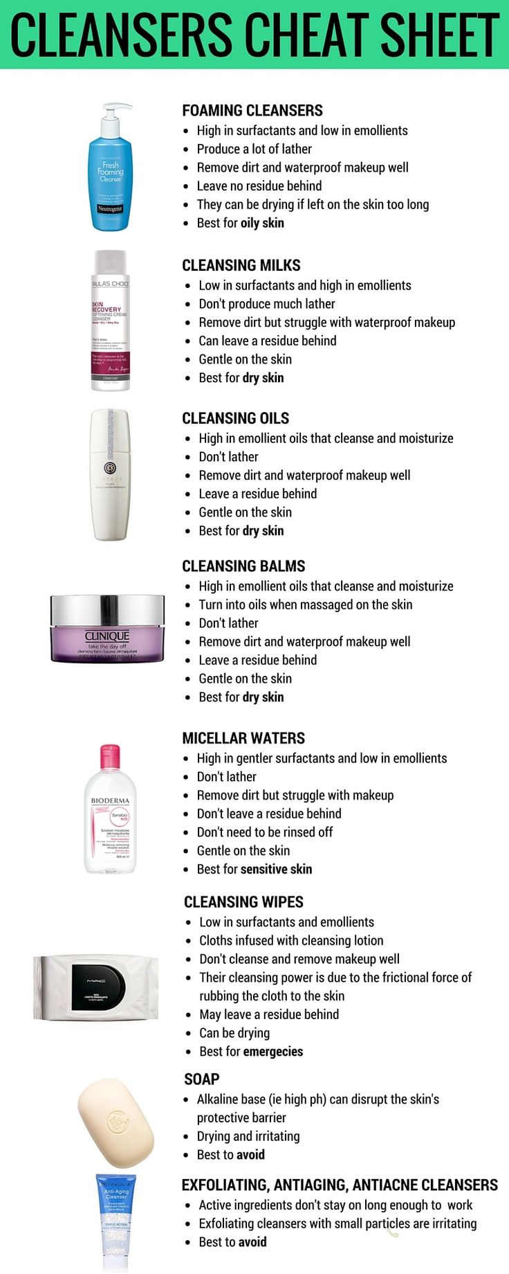 Cleansing is NOT negotiable. It cleanses your skin and helps your skincare products penetrate better into it. But, the wrong cleanser can also dry out your skin. So, how do you choose the right cleanser for your skin type? Click through to find out. via @giorgiabwb