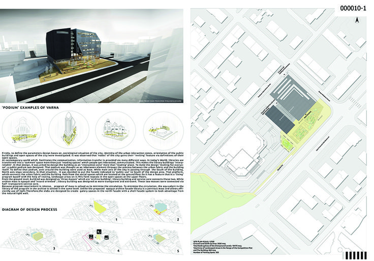 Library of Varna  Project by: Hasan Taştan, Turkey