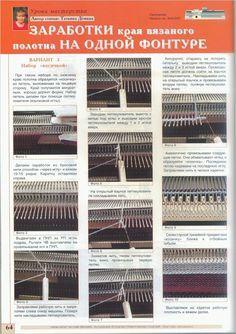 Технология машинного вязания. Обсуждение на LiveInternet - Российский Сервис Онлайн-Дневников #Вязание