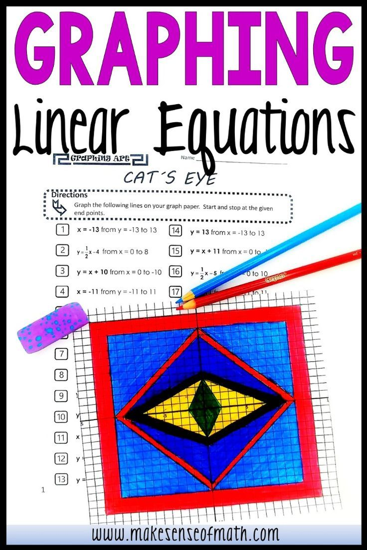Check Out This Graphing Linear Equation Activity Your 8th Grade Alge Linear Equations Activity Graphing Linear Equations Graphing Linear Equations Activities