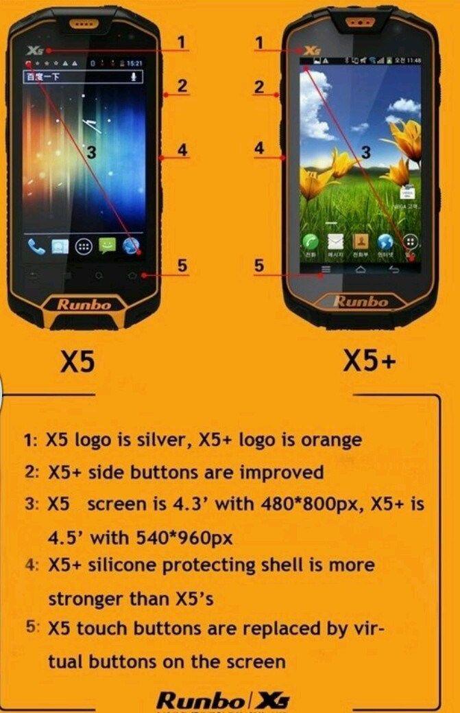 runbo x5 update