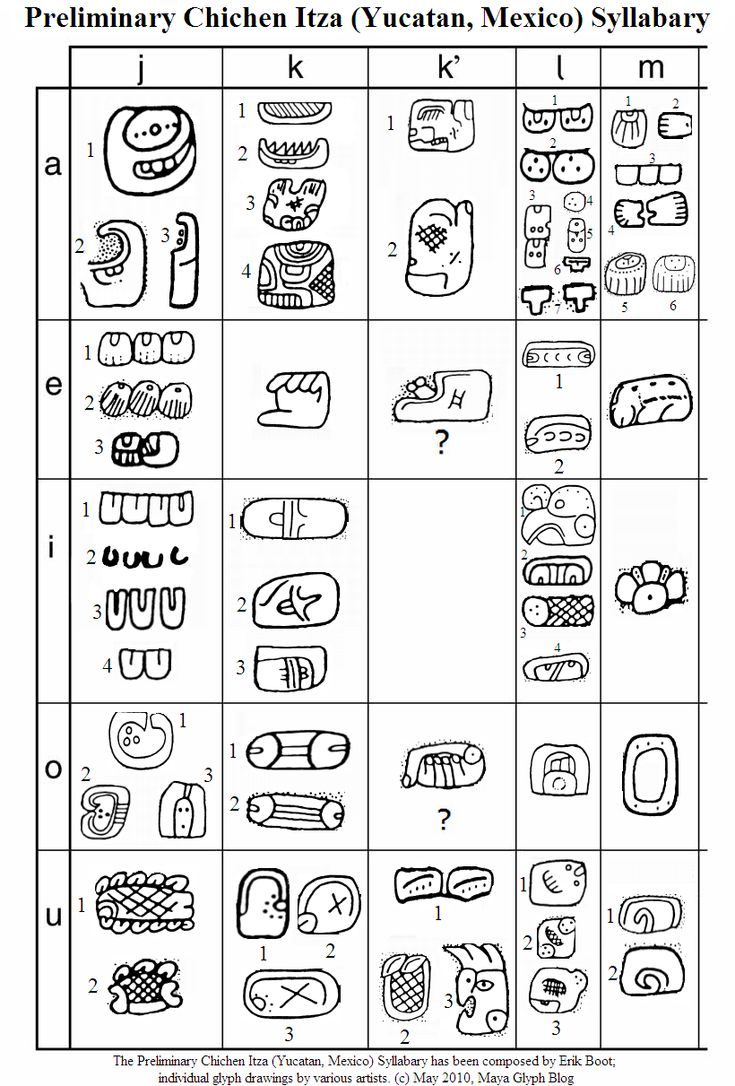 Mayan writing alphabet game