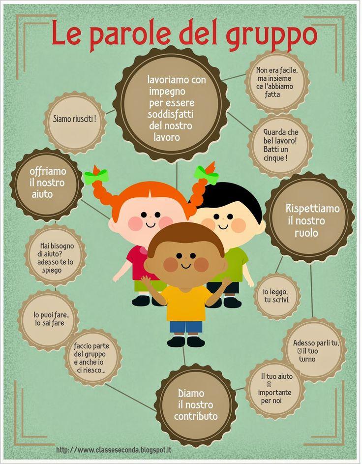 infografica le parole del gruppo SIAMO IN SECONDA