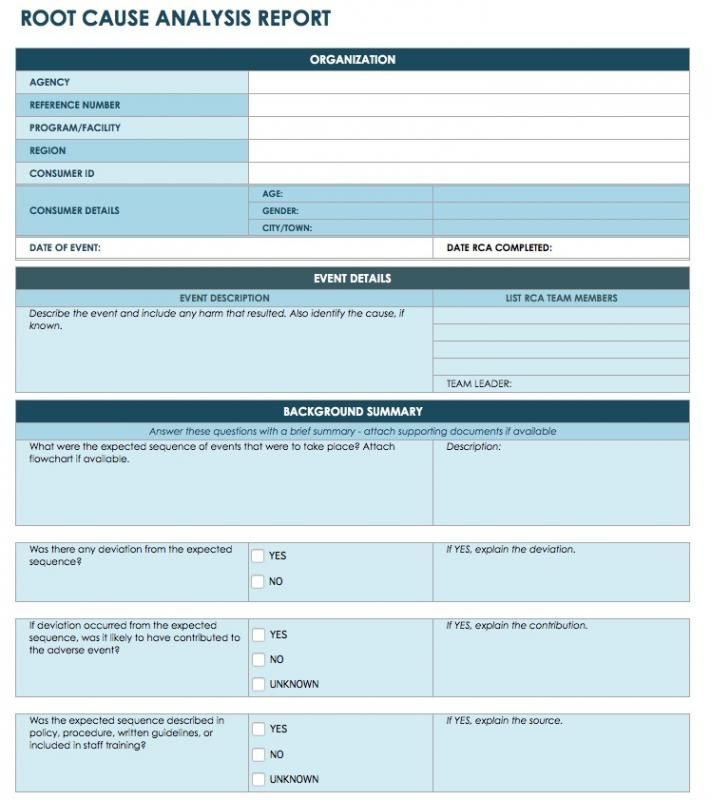 Root Cause Analysis Template With Images Project Management