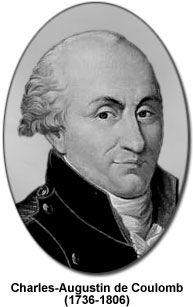 Charles-Augustin de Coulomb.