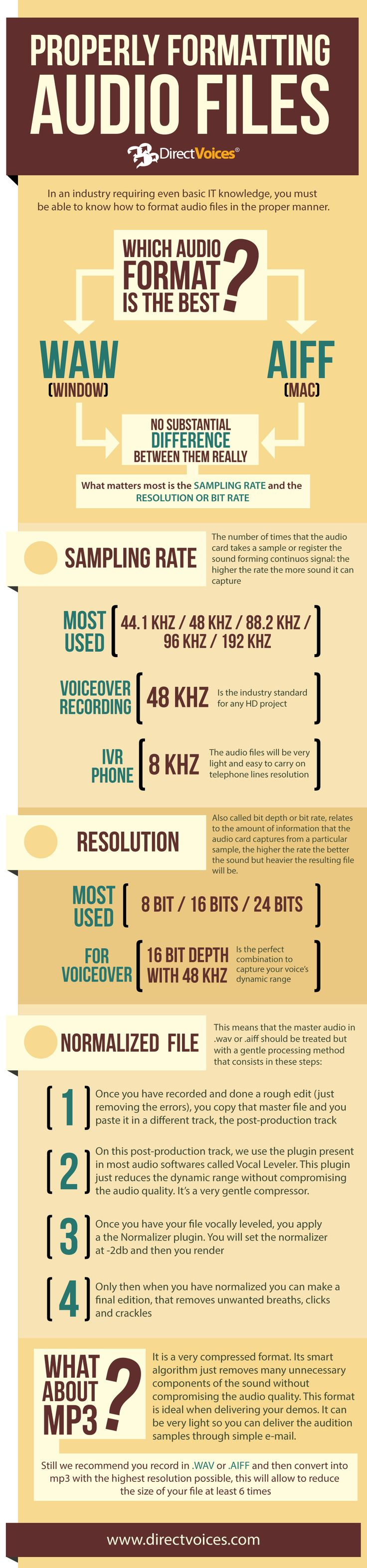 Properly Formatting Audio Files. Visit our state of the art showroom at 9340 W. Sahara Avenue, Suite 100, Las Vegas, NV 89117 or call us @ (702) 875-5561 if you have any audio or video related questions.