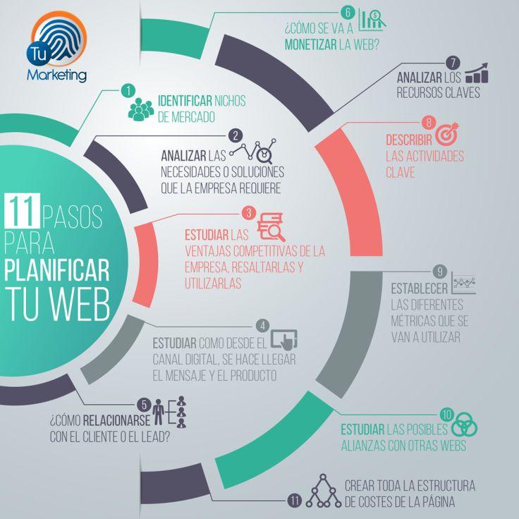 #Mockup #Web