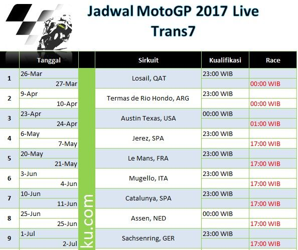 Jadwal MotoGP 2017 Trans7 | Uncategorized | Pinterest | Motogp and Dan