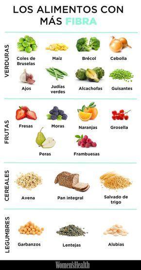 Alimentos ricos en fibra para combatir el estreñimiento. #estreñimiento #infografia #dietasana