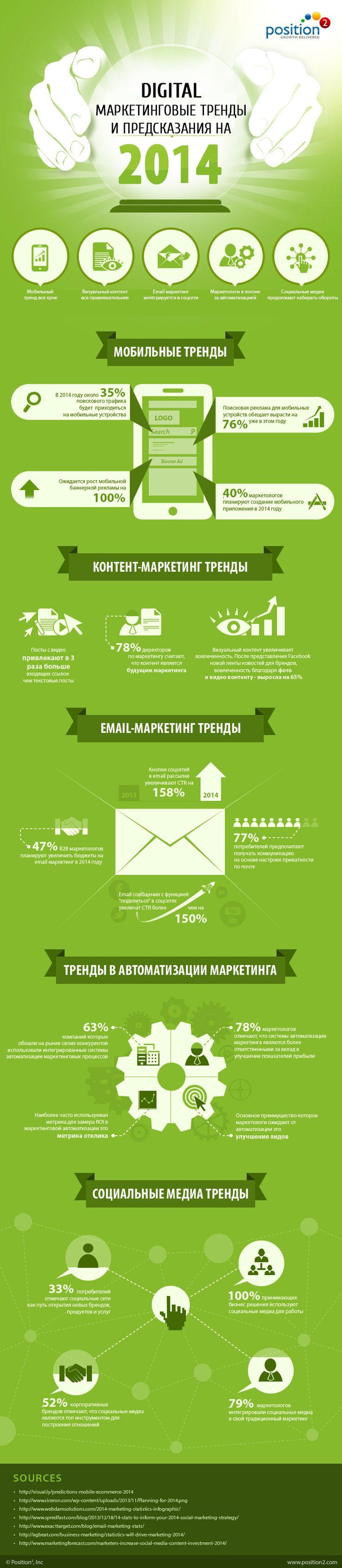 http://rusability.ru/wp-content/uploads/2014/05/Digital.-Marketingovyie-trendyi-i-predskazaniya-2014.-Infografika.png