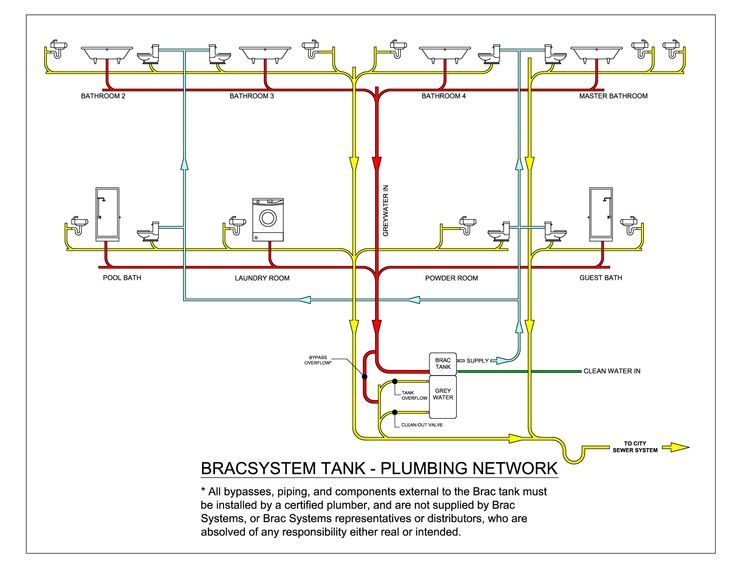 1974 mobile home electrical wiring diagram