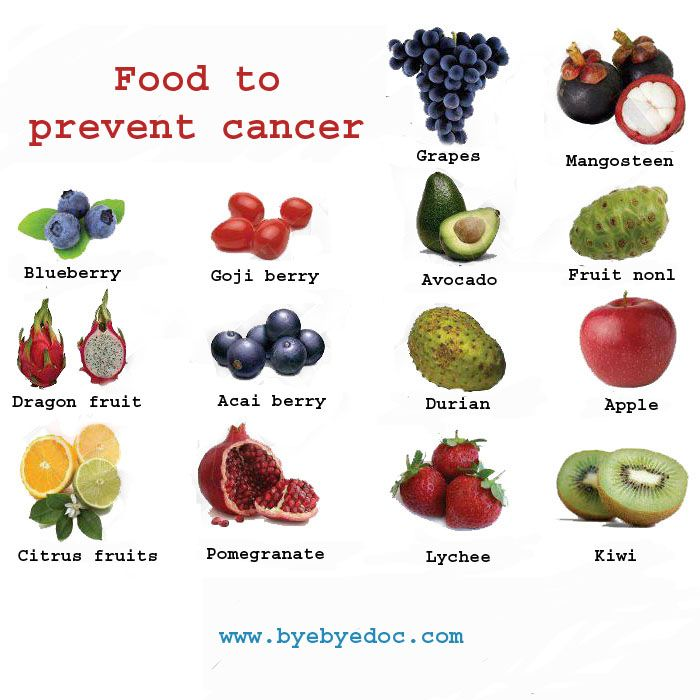 Best Foods To Eat To Prevent Cancer