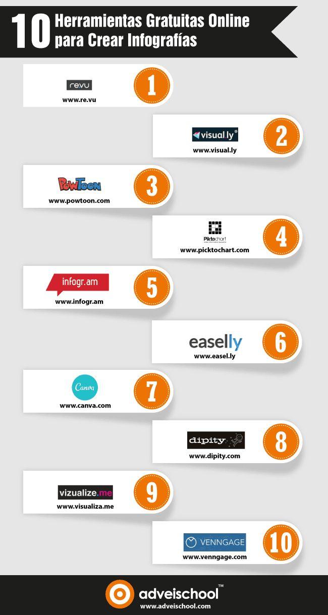 """Hola: Compartimos una interesante infografía sobre """"10 Herramientas Gratuitas para Crear Infografías"""" Un gran saludo.  Fuente: ticsyformacion.com  También te puede interesar: 10 Herrami..."""