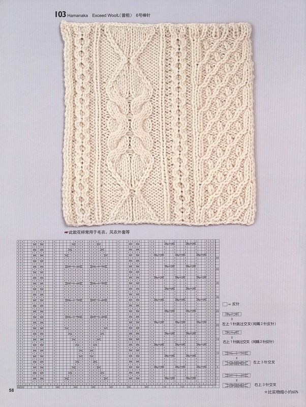 Cable knit square pattern