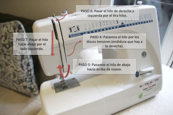 Aprender a utilizar la máquina de coser. Clases de costura. Enhebrar la máquina de coser.