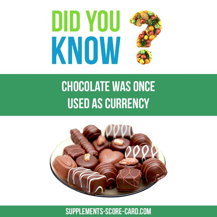 Paying in chocolate  Chocolate was once used as currency  Things you dont know about food  Supplements ScoreCard