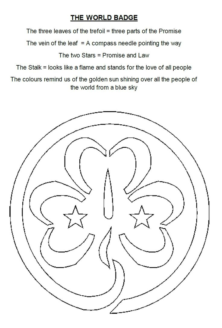 from a document prepared by Sam Boroff to explain the World Badge.
