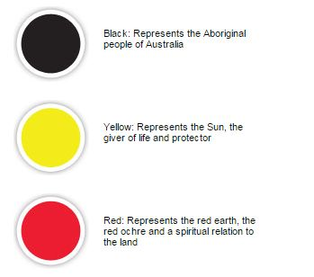 Image result for aboriginal flag meaning
