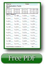 Fun Multiplication Worksheet: 12 Math Quizzes