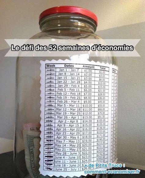 Défi des 52 semaines d'économies avec un bocal plein d'argent