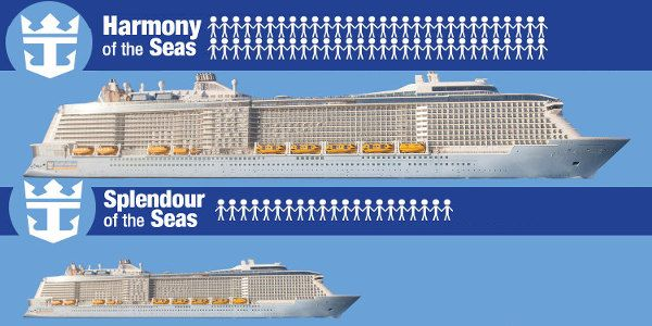 Explore The Beauty Of Caribbean: 17 Best Images About Cruise Infographics On Pinterest
