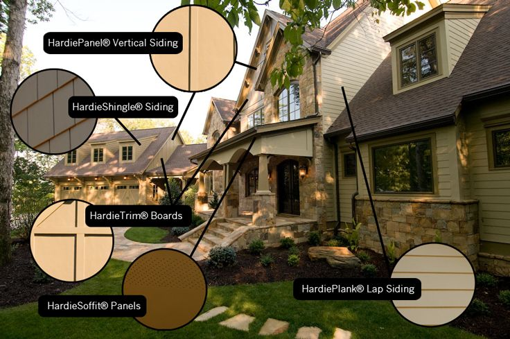 EXOVATIONS HardiPlank Siding styles Atlanta