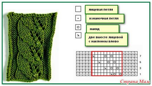 Схема вязания спицами листьев