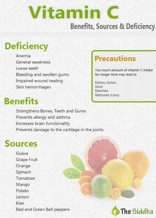 Vitamin-c Infographic