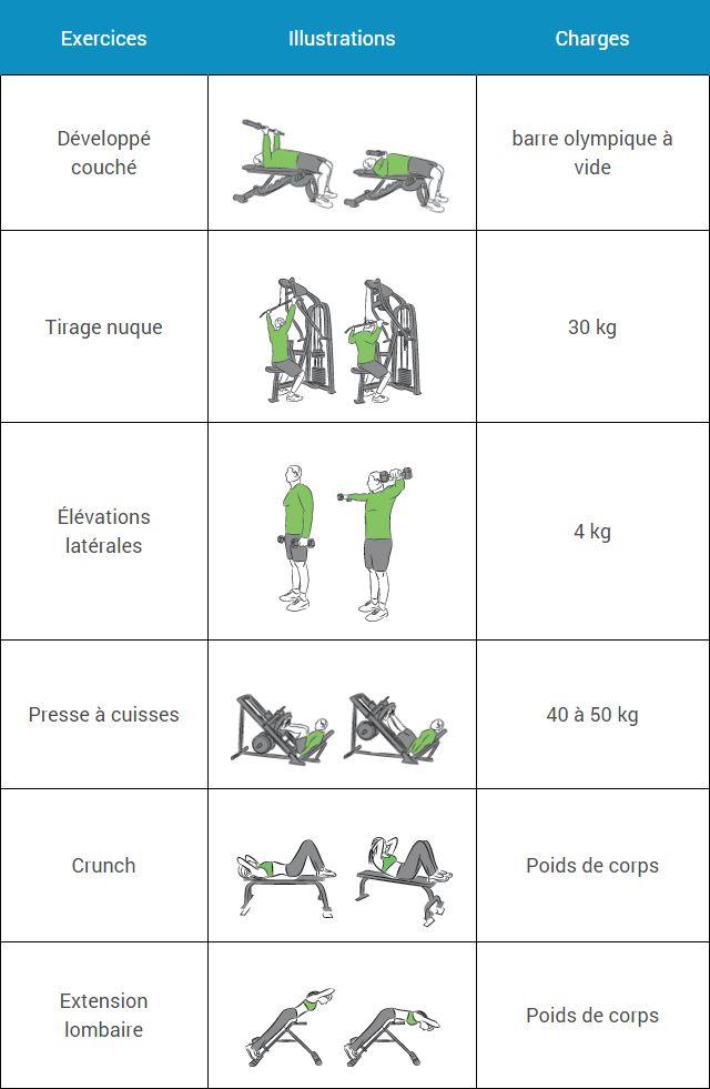 Exceptionnel Les 24 meilleures images du tableau Programme muscu. sur Pinterest  FJ63