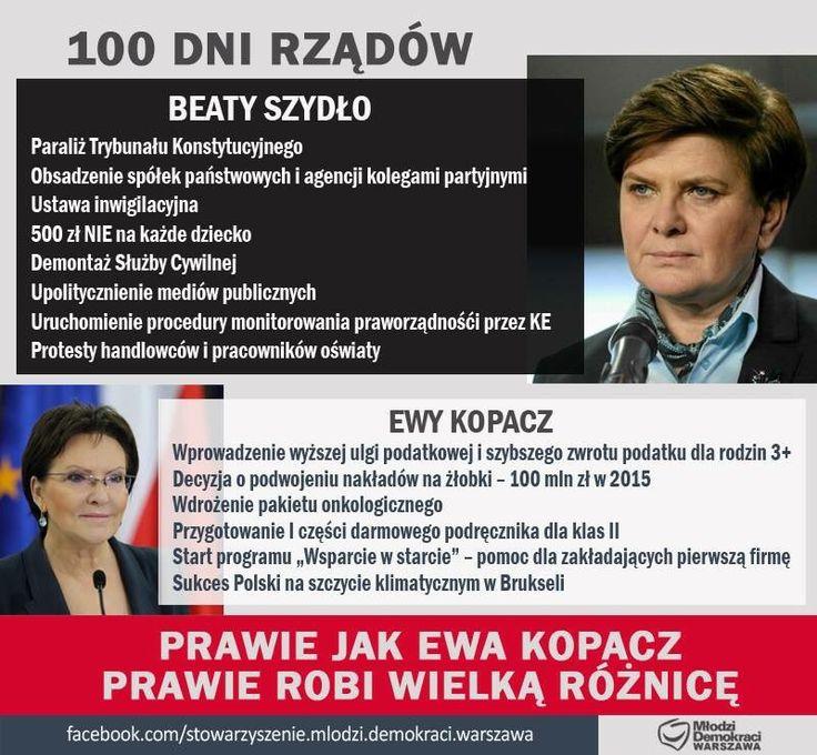 Platforma Warszawa (@PORP_Warszawa) | Twitter