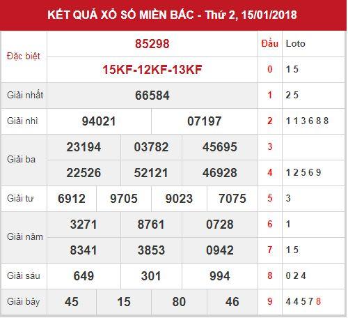 Giơ vang chôt sô xô sô miên Băc thư 3 ngay 16-01-2018  Dự đoán xổ số miền Nam