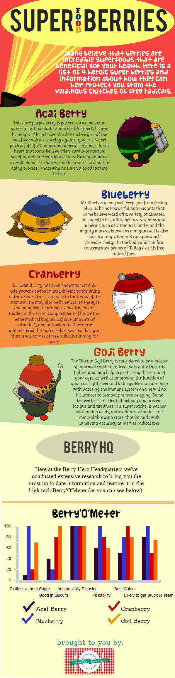 Superfood-Berries such as acai berries blue berries cranberries goji berries
