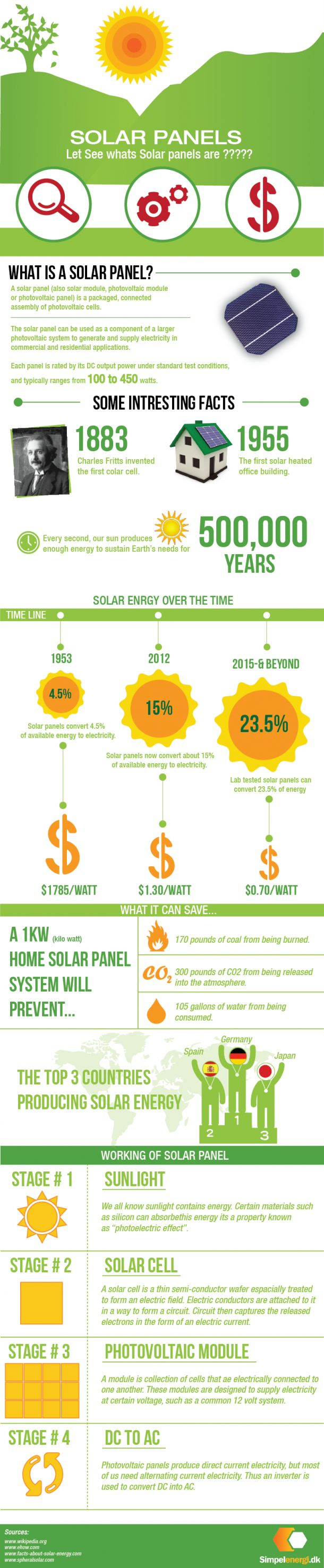 http://theenergysolar.com - Save Money Implementing Renewable Solar Energy  also check out solareworld.com for more info about #solar