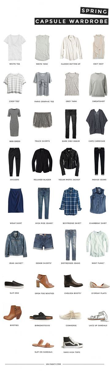 """Minimalist idea for your wardrobe.  It's a good idea when you keep telling yourself, """"I have nothing to wear."""""""