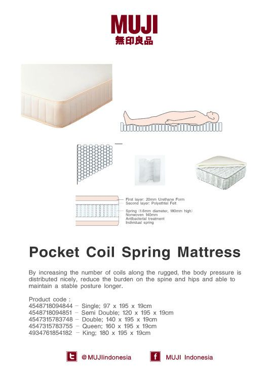 Muji Pocket Coil Spring Mattress Available In Single Semi Double Queen