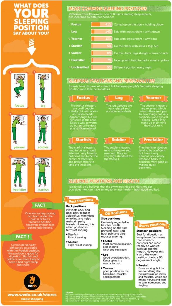 What does your sleep position say about you? (Infographic)