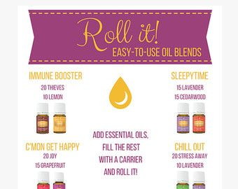 DIGITAL DOWNLOAD Essential Oil Guide by LavenderLanesDesigns