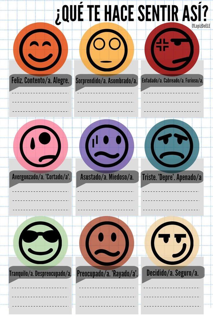 """Recursos didácticos para imprimir, ver, leer: """"¿Qué te hace sentir así?"""" de lapizdeele.blogspot.com (Infografía sobre emociones)"""