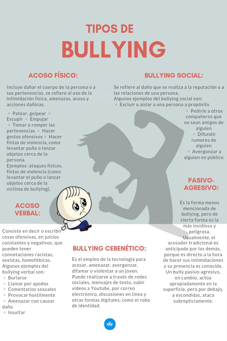 Tipos De Bullying Temas De Psicologia Psicología Escolar Escuela De Psicologia
