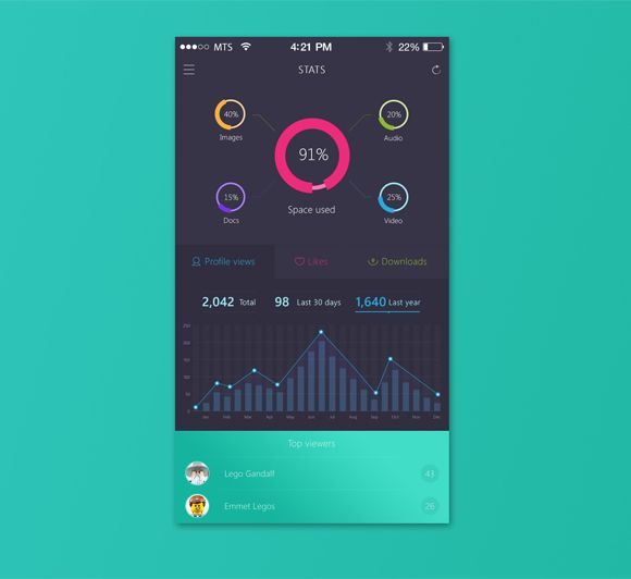 30 Mobile App Designs Featuring Grapch and Charts
