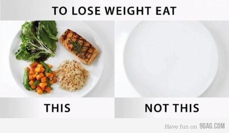 eat.: Fit, Eating Rights, Diet, Loseweight, Lose Weights, Eating Healthy, Healthy Food, Weightloss, Weights Loss