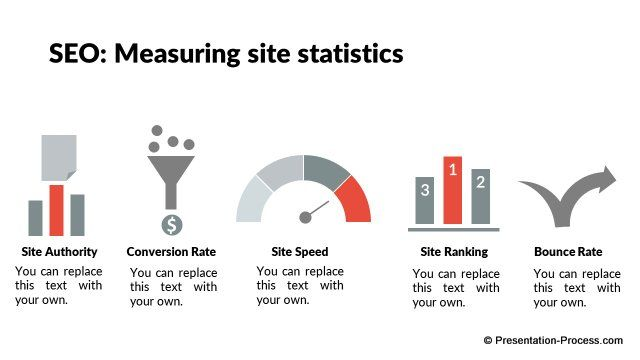 SEO: Measuring site statistics