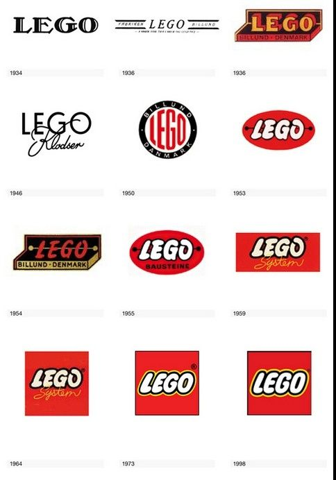 How the Lego logo has developed over the years