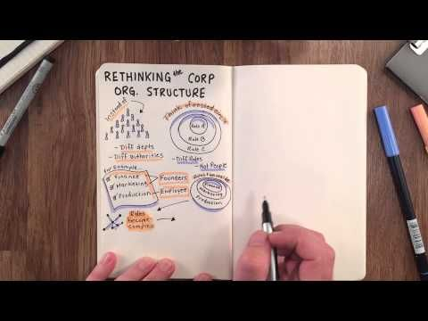 "Watch & Digest ""Holacracy"" by Brian Robertson in 4 minutes (Book Summary) - YouTube"