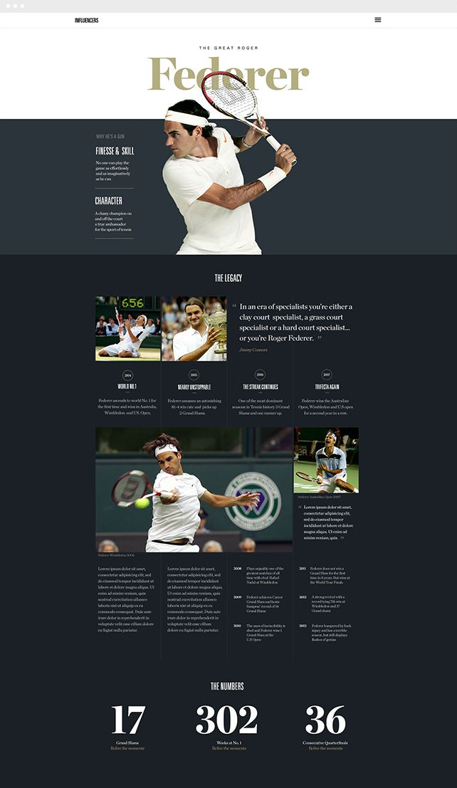 Athlete page design